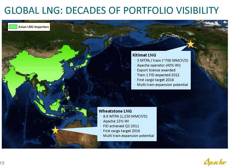Map of Apache Corp LNG projects in the Pacific Region