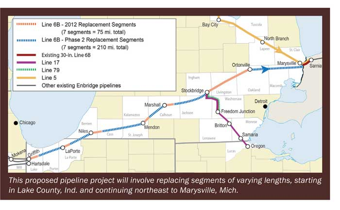 Enbridge map of pipeline 6B