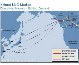 Map of LNG sea routes from Canada to Asia