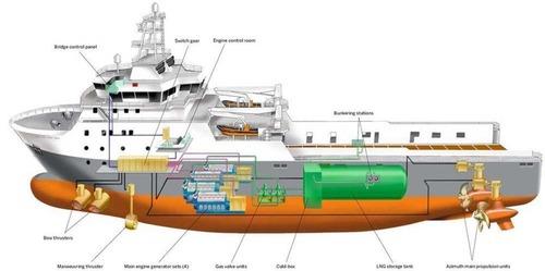 ship ndash Northwest Coast Energy News